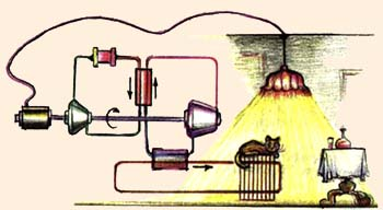 The scheme of the thermal engine